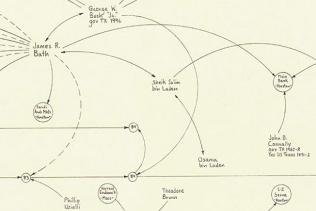 G.W.Bush-Harken-Energy-Lombardi-details-B-620x414